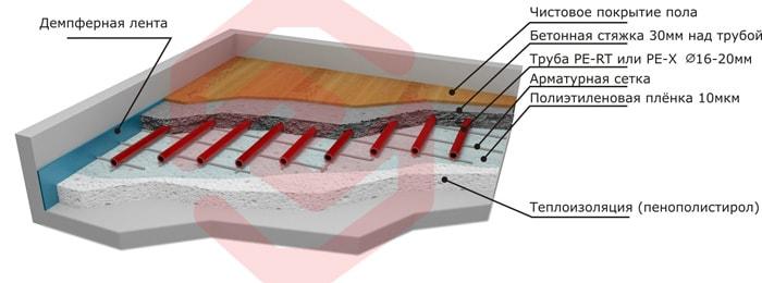 К крепление пеноблоку теплоизоляции