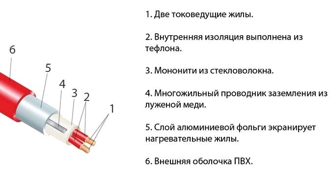 Thermomat 0.6 метров